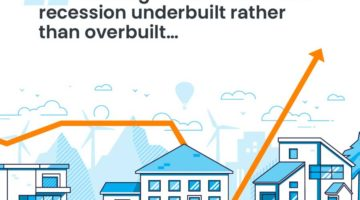 Housing Recession Recovery